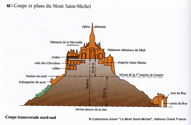 coupes-mont-st-michel
