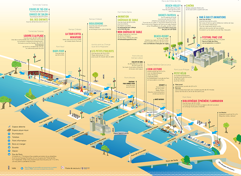 Map Of Paris Plages French Moments