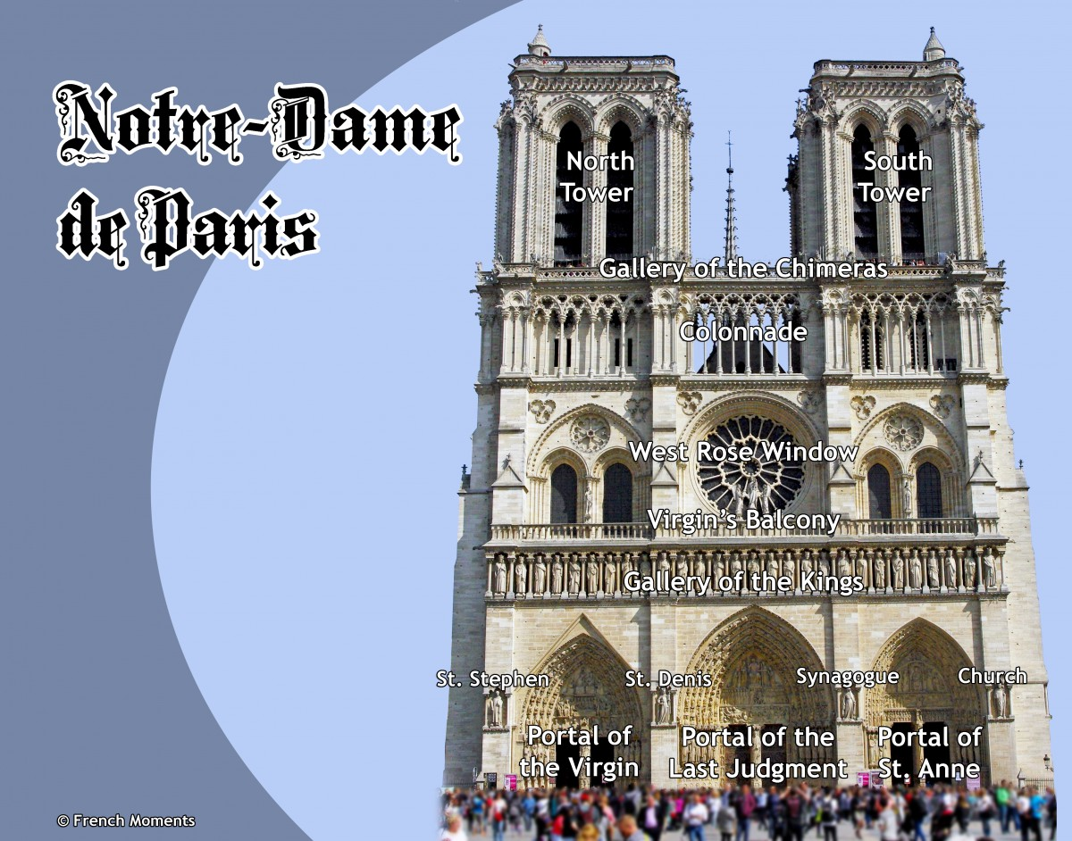 West Façade of Notre-Dame de Paris Map © French Moments