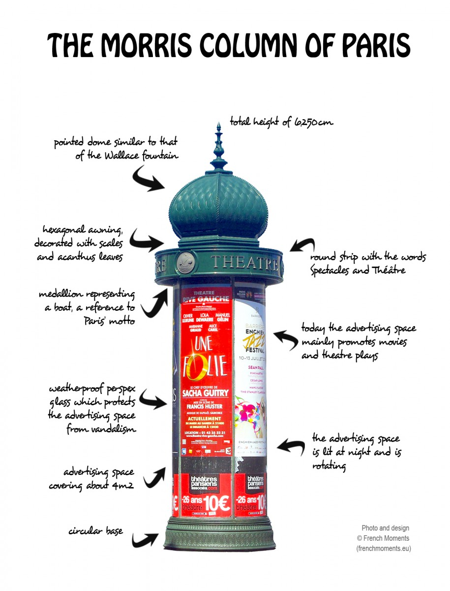 Morris Column of Paris Infographic © French Moments