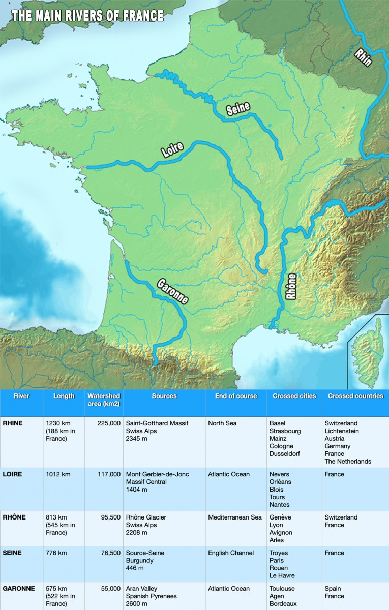 The main rivers in France by French Moments