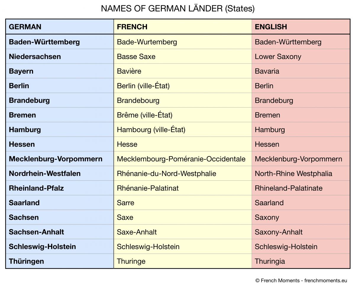 Germany in French - Names of German Länder in French © French Moments